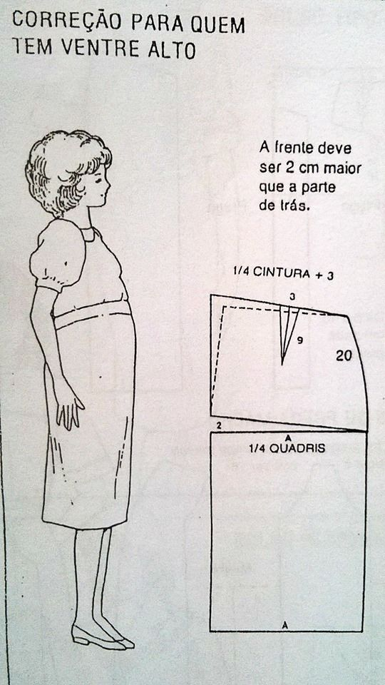 Pin de elizabeth arevalo en patrones | Pinterest | Embarazo, Costura ...