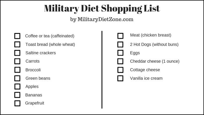 Thanks To This List Of Military Diet Substitutions You Can Create