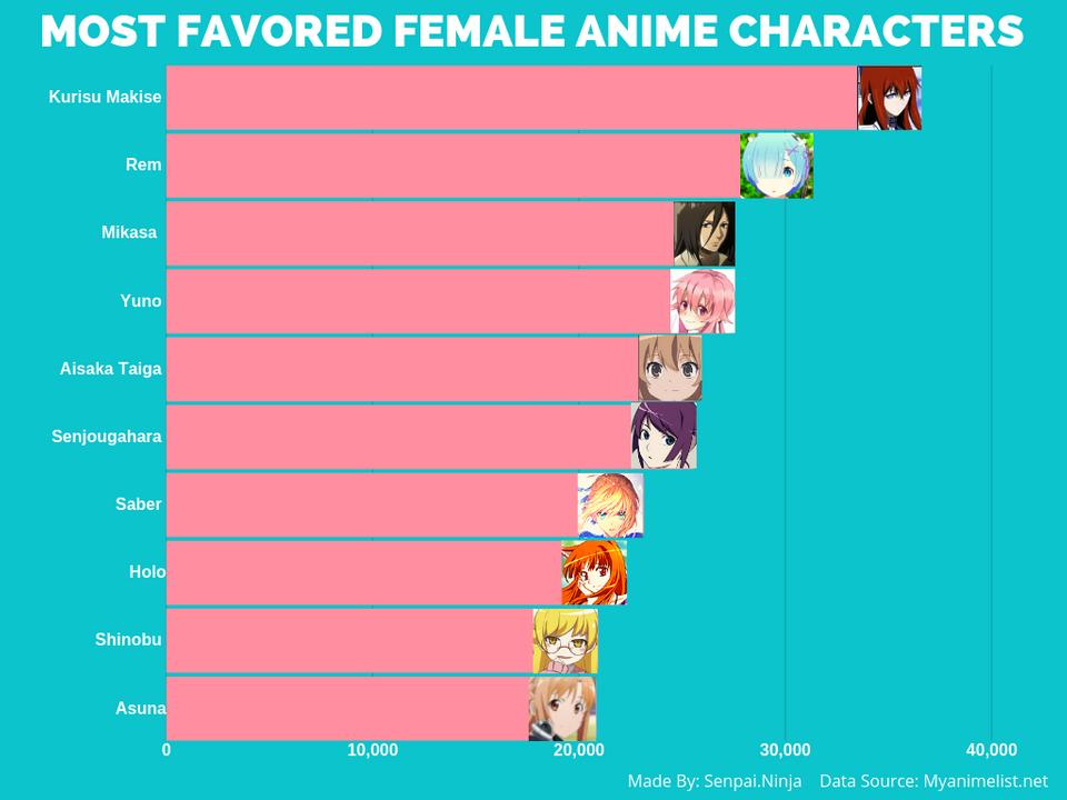 Pin on Anime Zgirl