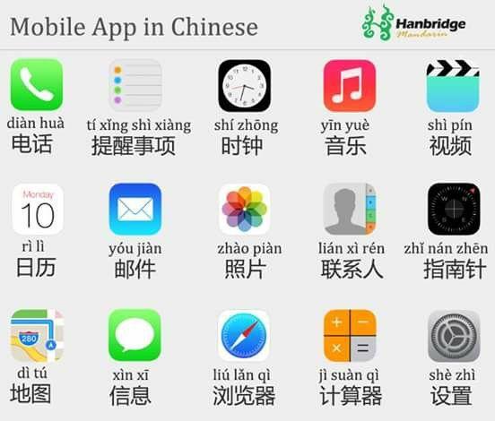 Applicaciones de smartphone