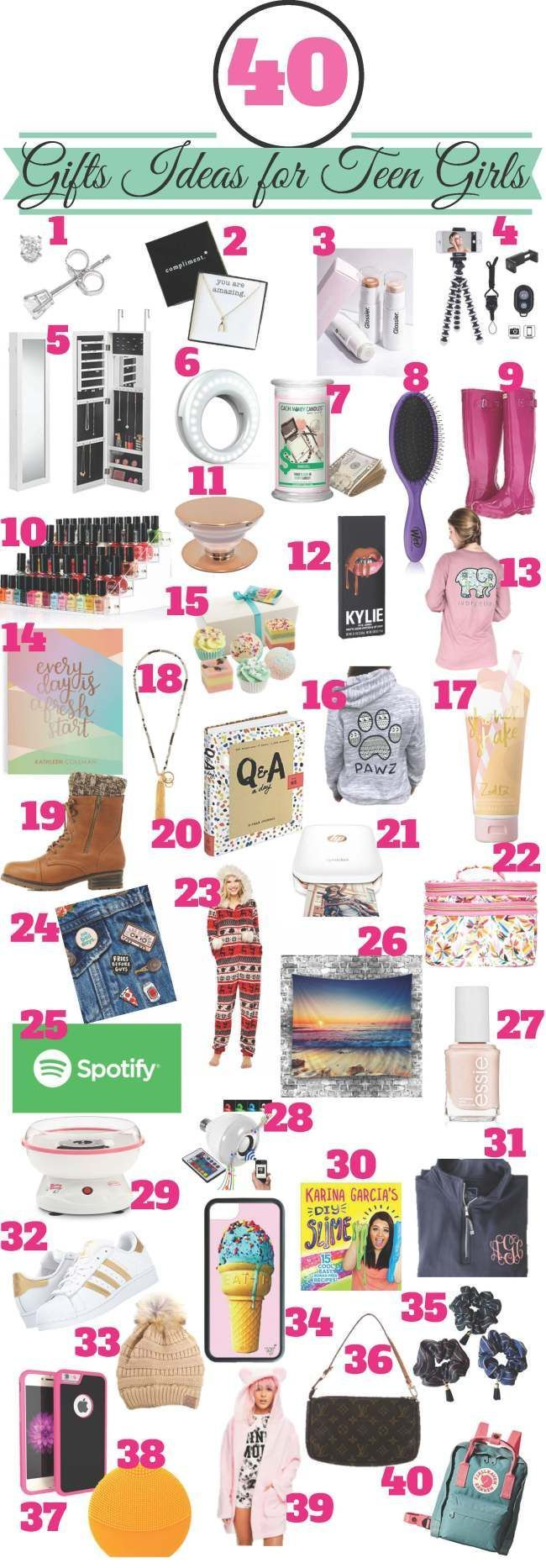 40 Gift Ideas for Teenage Girls   Christmas Gifts   Pinterest ...