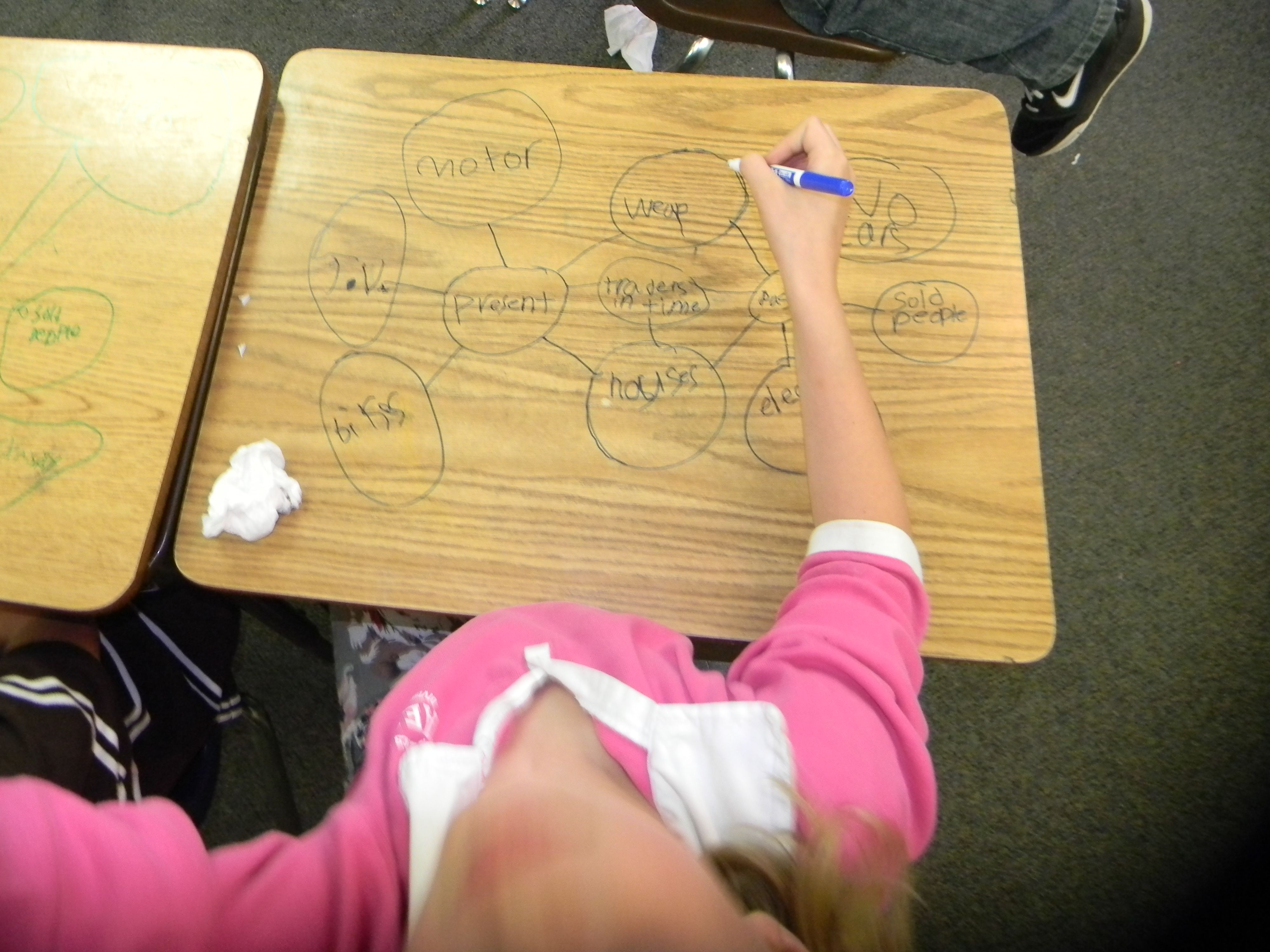 Thinking Maps Activities Ds Love It When You Let Them