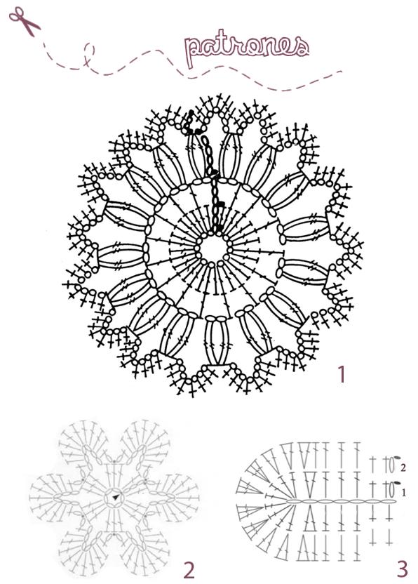 Sweet&Knit: Patrón de Alfombra de Ganchillo XXL Autumn Leaf ...