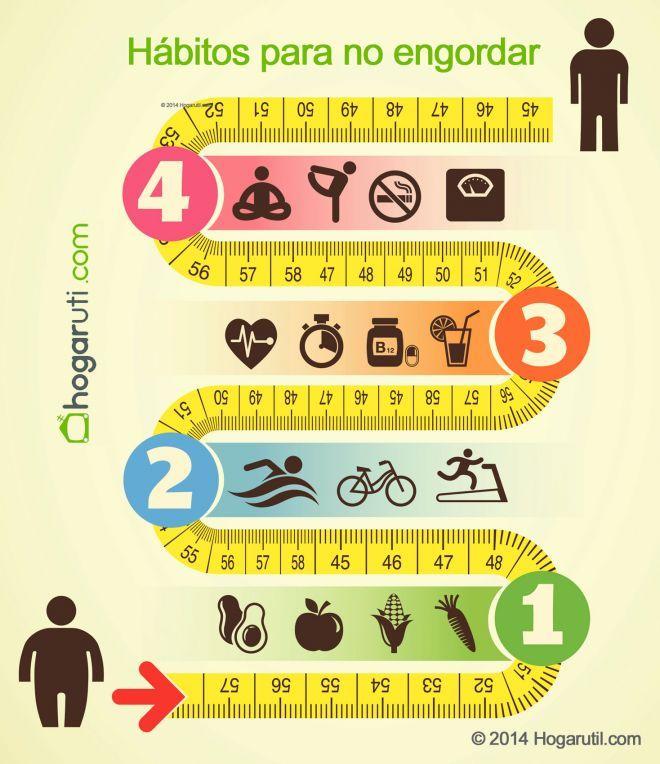 dieta ejercicios y habitos saludables