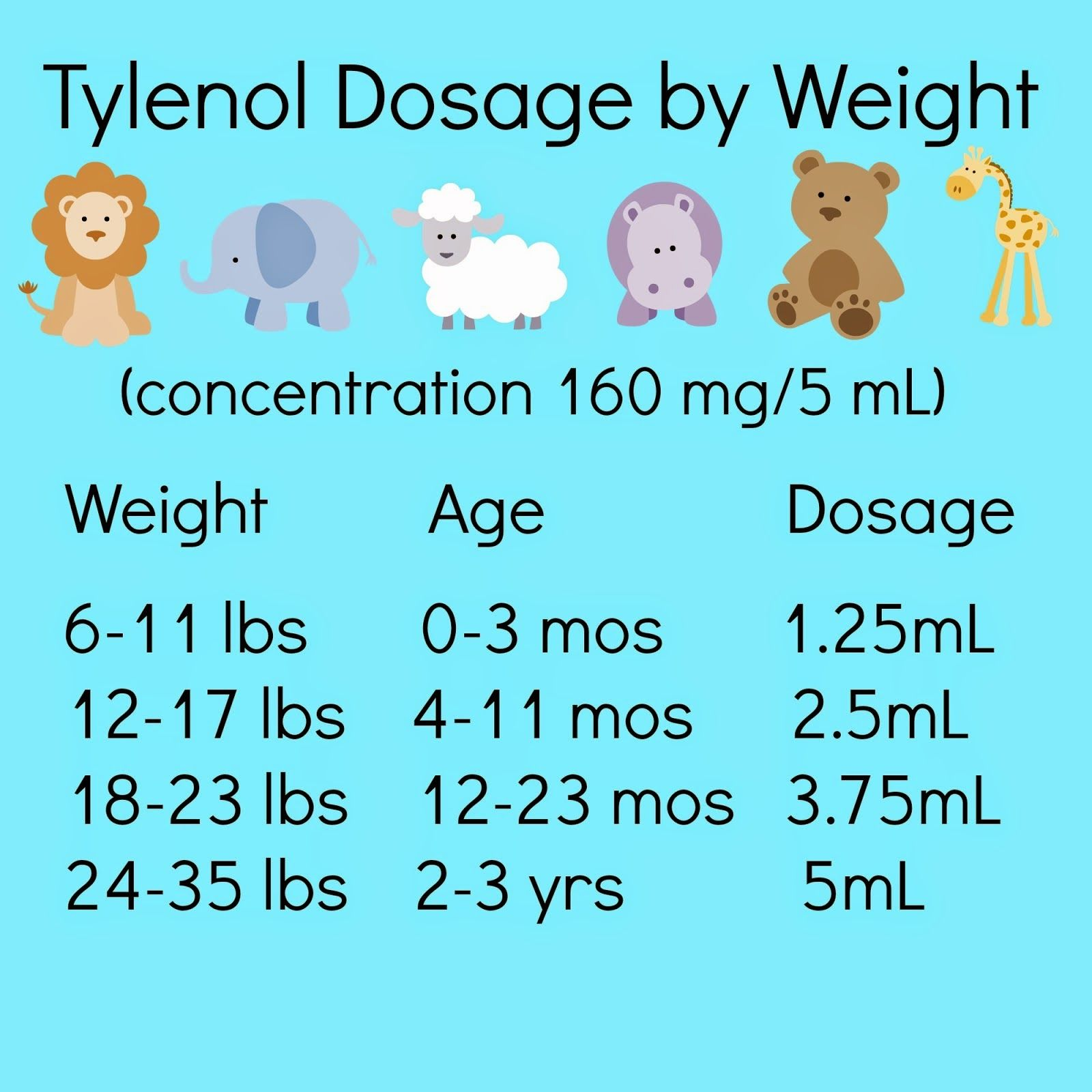 Acetaminophen tylenol and ibuprofen motrin dosage charts for tips on survival with a sick baby tylenol dosage chart by weight print this out and keep it with your childrens tylenol geenschuldenfo Image collections