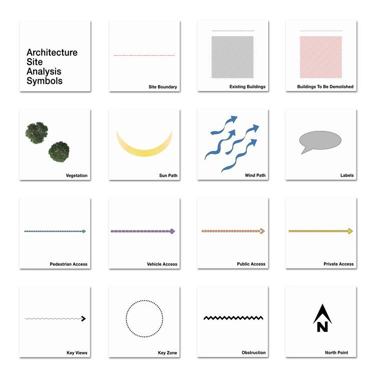 Architectural Site Analysis Symbols Architectural Illustrations