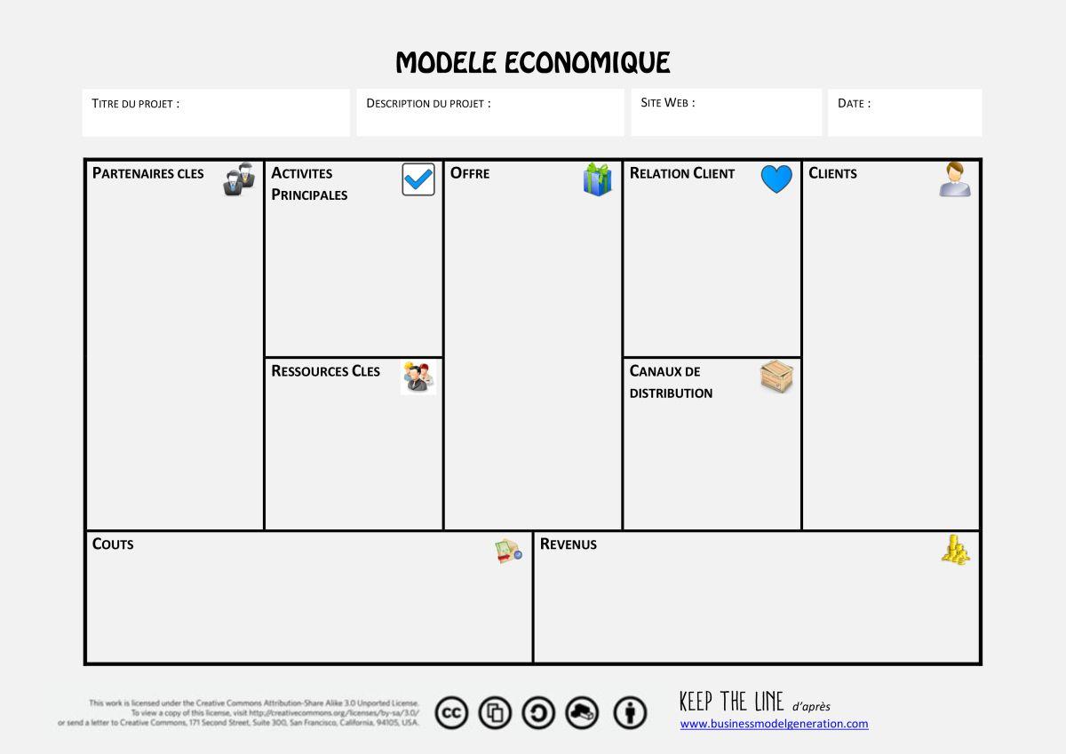 Schema Modele Economique Vierge Modele Economique Economie Modelisme