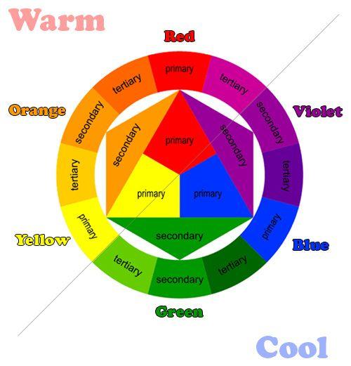 Colour Wheel Web   Artistic Learning