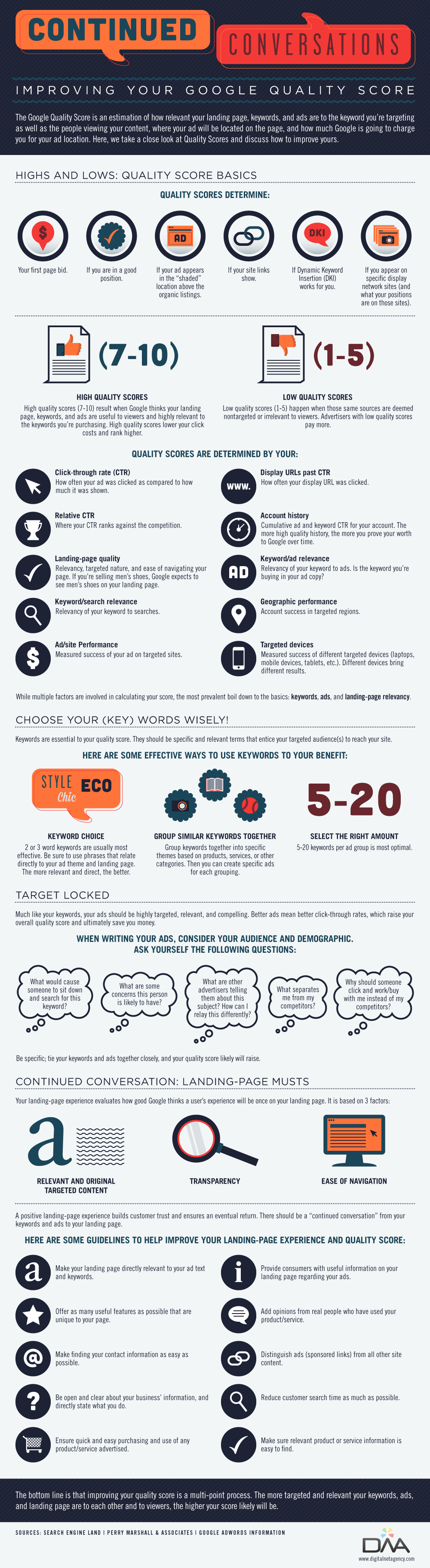 How to Improve Google Adwords Quality Scores #infographic