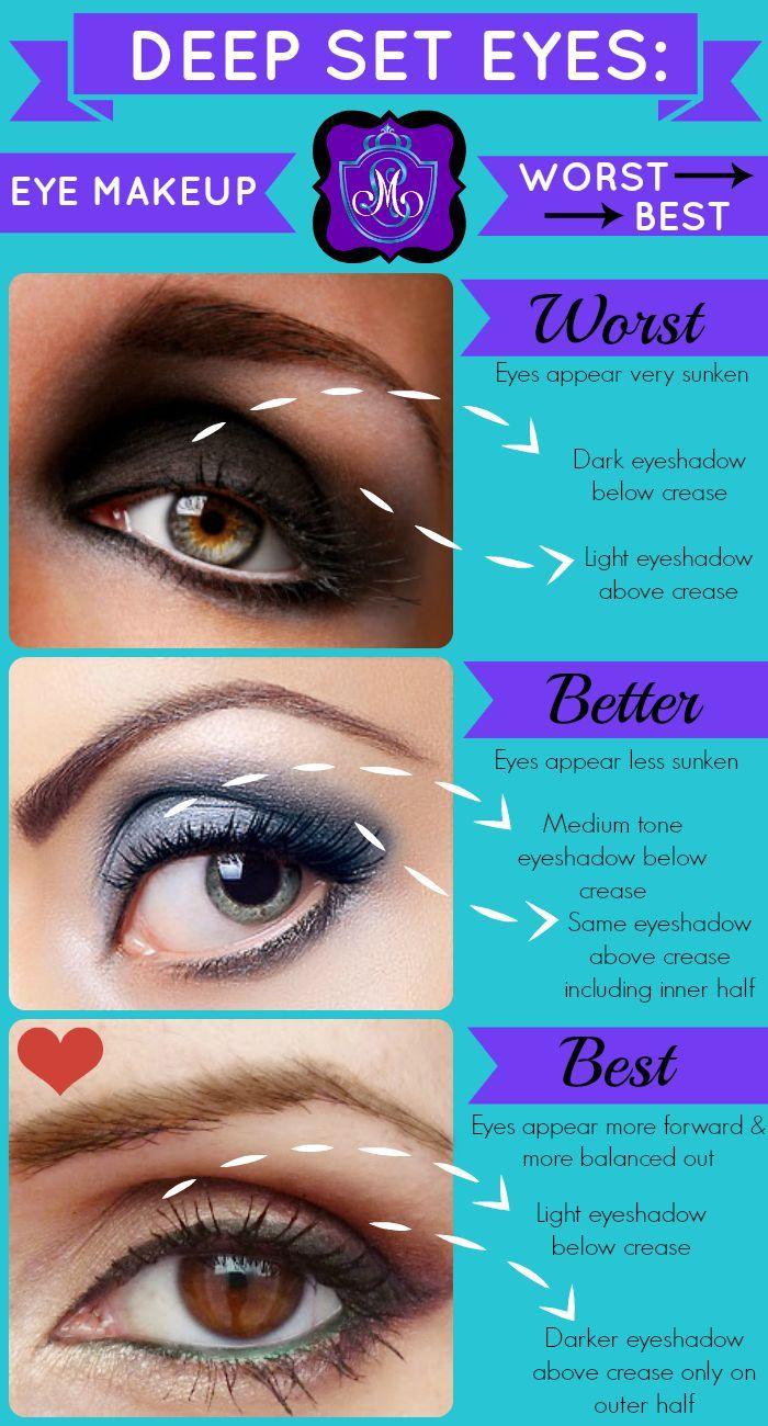 small deep set eyes makeup tips – do's and don'ts   beauty