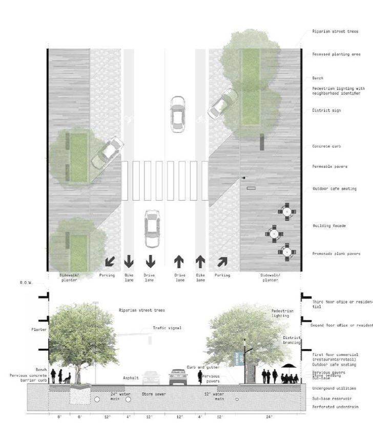Landscape designer salary dallas since landscape design