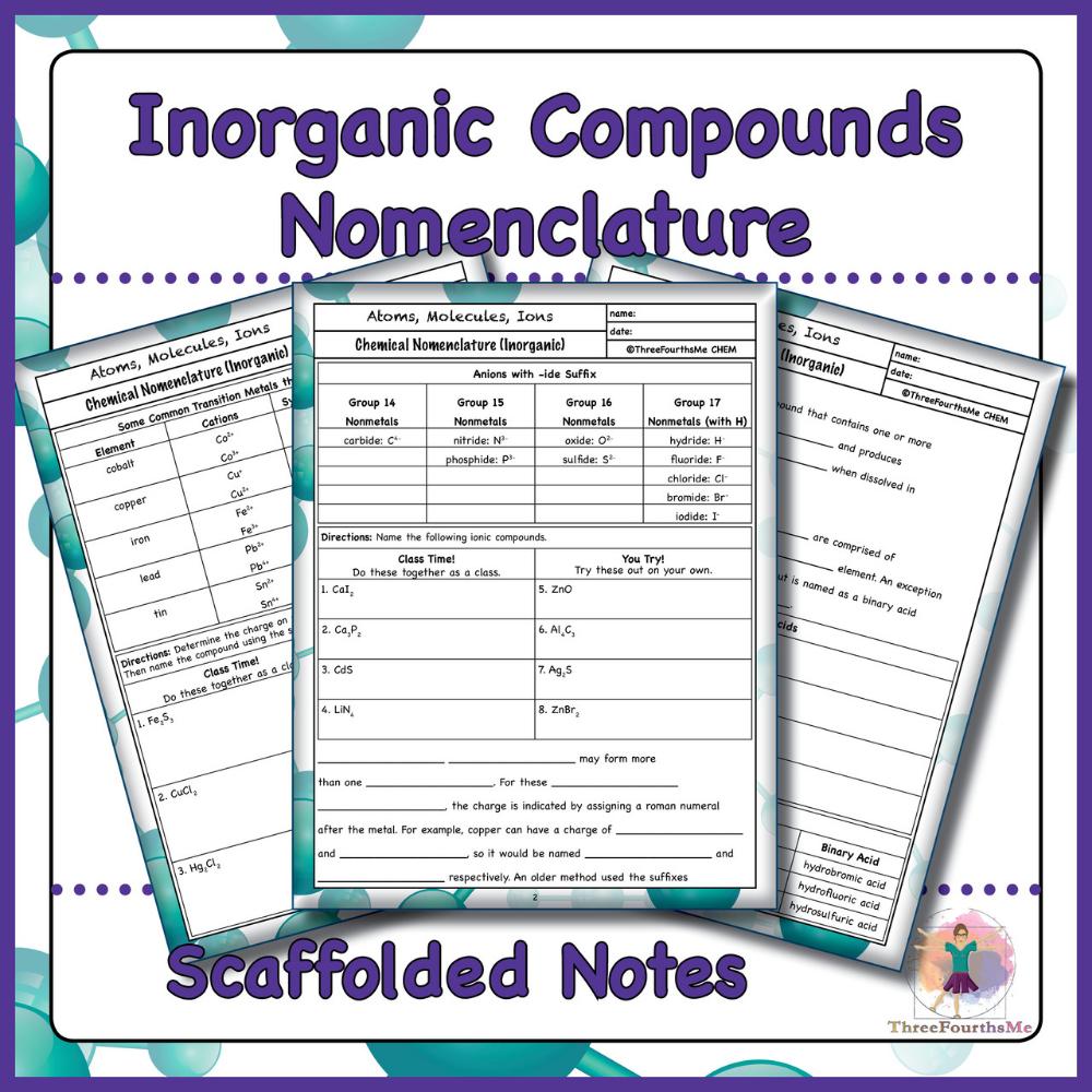 Inorganic Nomenclature Scaffolded Notes Formula To Name