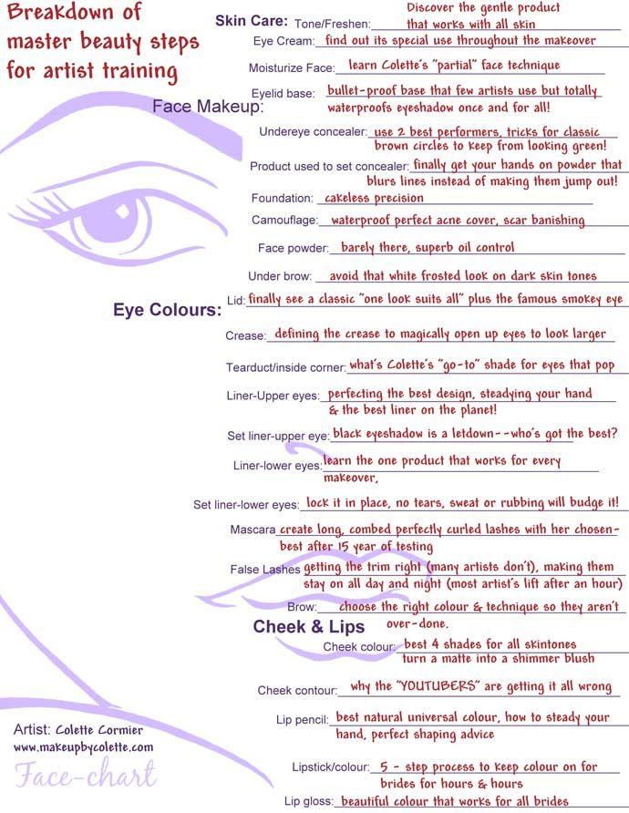 Makeup Artist Facecharts For Professional Lessons Toronto Amp GTA