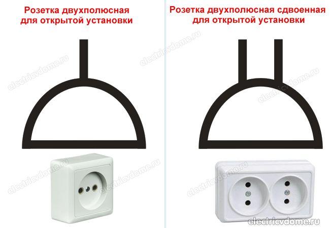 Обозначение розеток и выключателей: инструкция и фото.