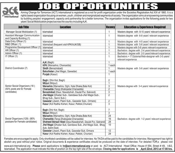 Managing Director Job In Ministry Of Information \ Broadcasting - managing director job description