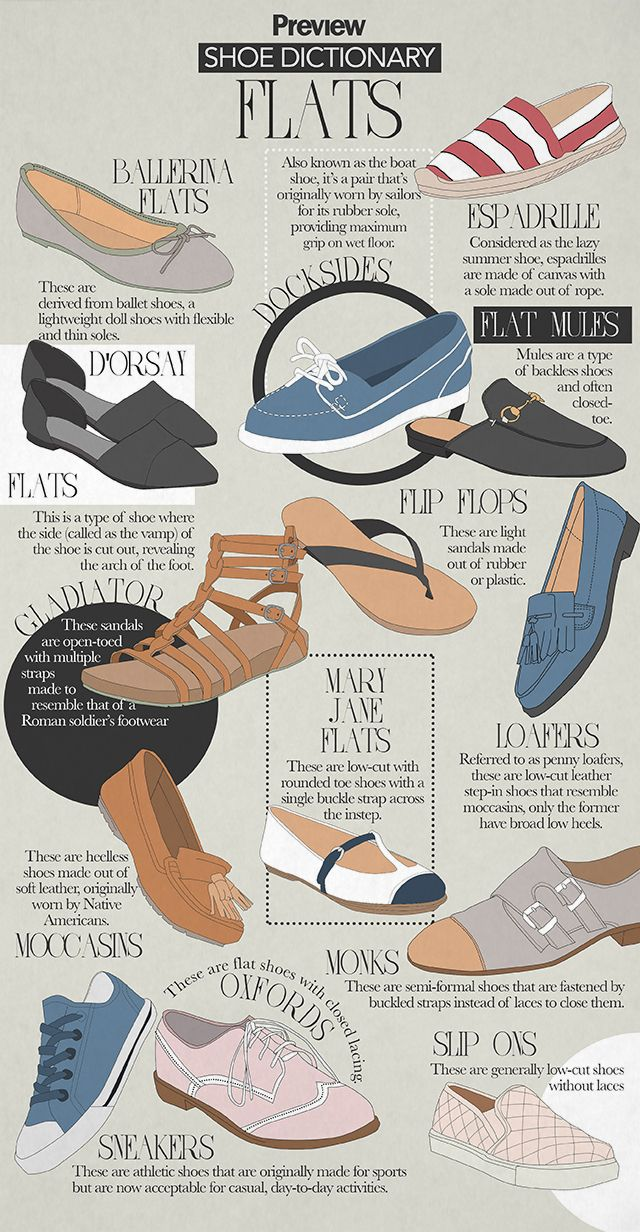 4fca3e4507b4 The Shoe Dictionary: Flats | Preview.ph | Shoemaker's shop... in 2019 |  Pinterest | Vocabulario de moda, Fashion vestidos and Moda
