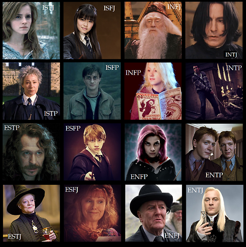 I Just Found This Harry Potter Mbpt Chart I M Quite Ok With This Infp Mbti Character Mbti