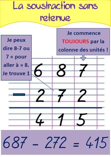 Toutes mes affiches de techniques op ratoires kids fran ais soustraction math matique cm1 - Soustraction avec retenue cm1 ...