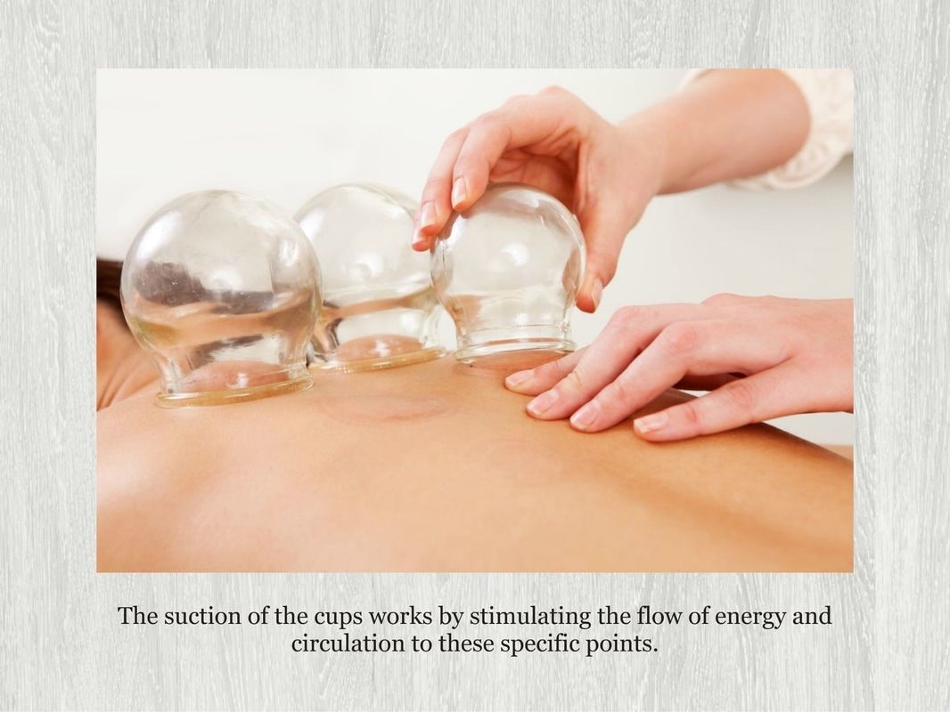 Blog posts on Traditional Chinese Medicine, Acupuncture ...