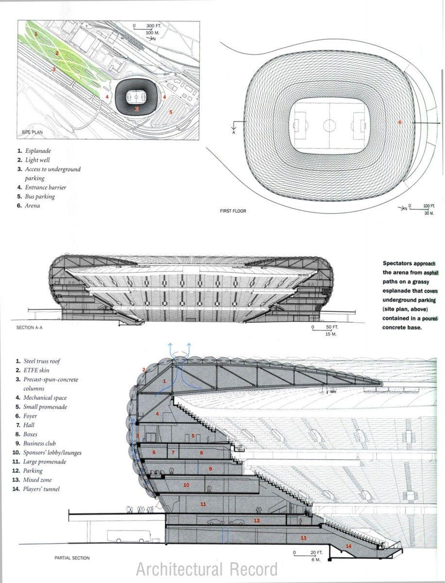 allianzarena_plan1.jpg (916×1200) … Kiến trúc, Bảo tàng