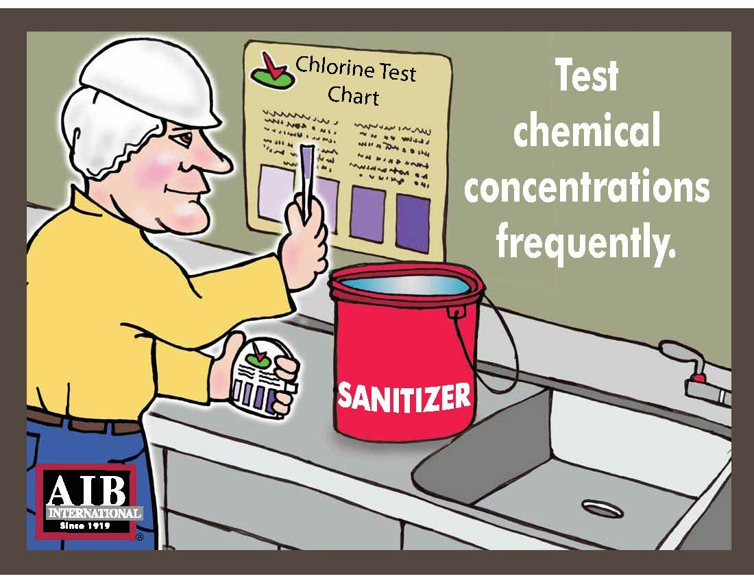 concentration checks Food safety, Memes, Chart