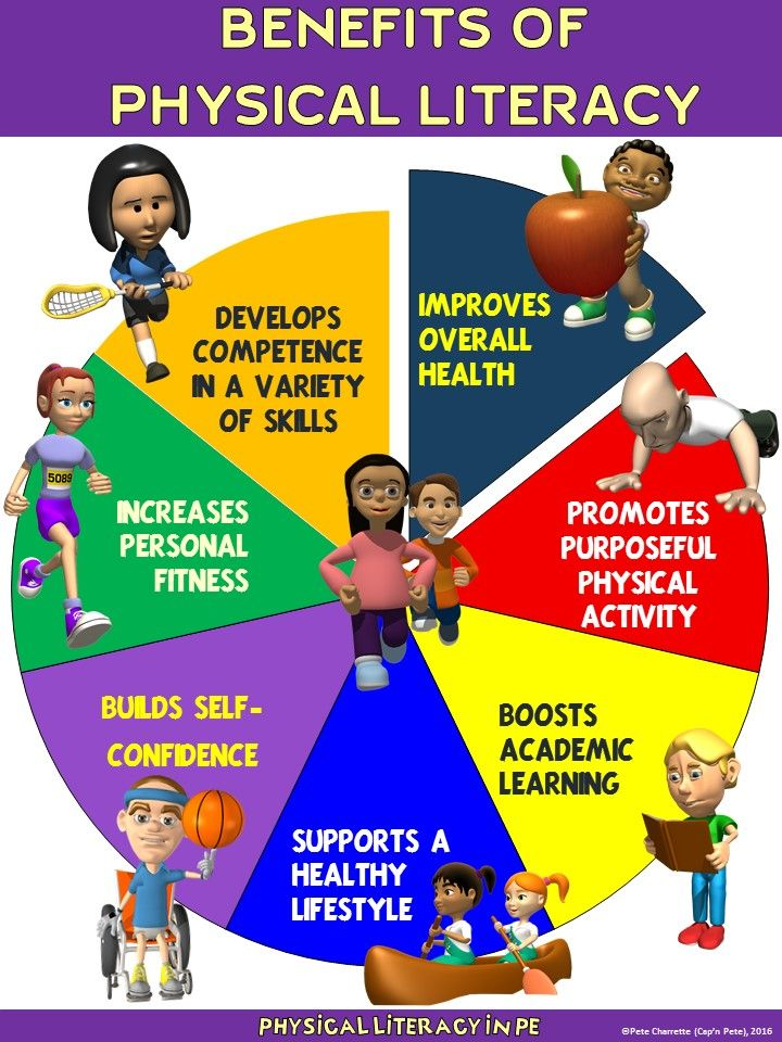 Study shows physical and mental health benefits of sports ...