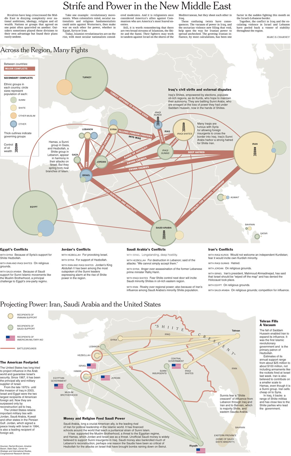 Strife Conflict Religious Extremism And Political Maneuvering - Middle east map conflict