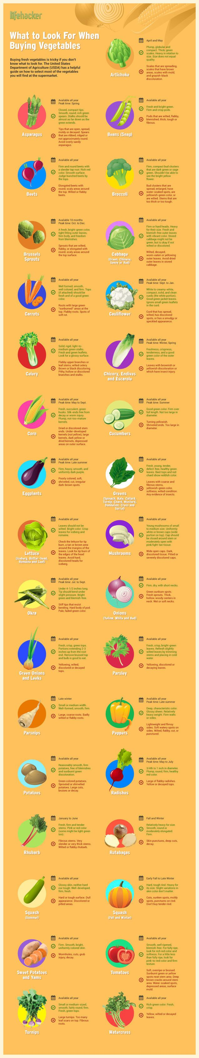 How to pick out perfect vegetables any of morey 39 s fish for Morey s fish