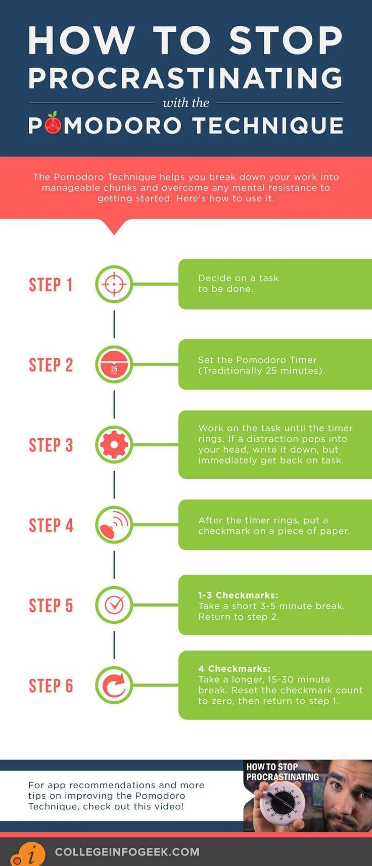 How to Stop Procrastinating and Focus A Guide to the Pomodoro Technique Help   How to Stop Procrastinating and Focus A Guide to the Pomodoro Technique Help in your studie...