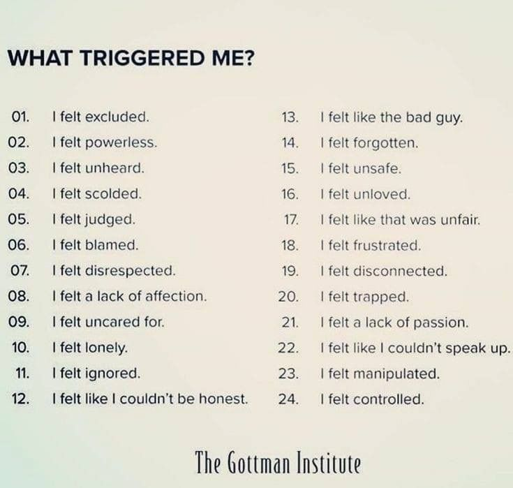 Manage Conflict: Identifying Your Triggers   Mental and emotional health, Coping skills, Emotional h