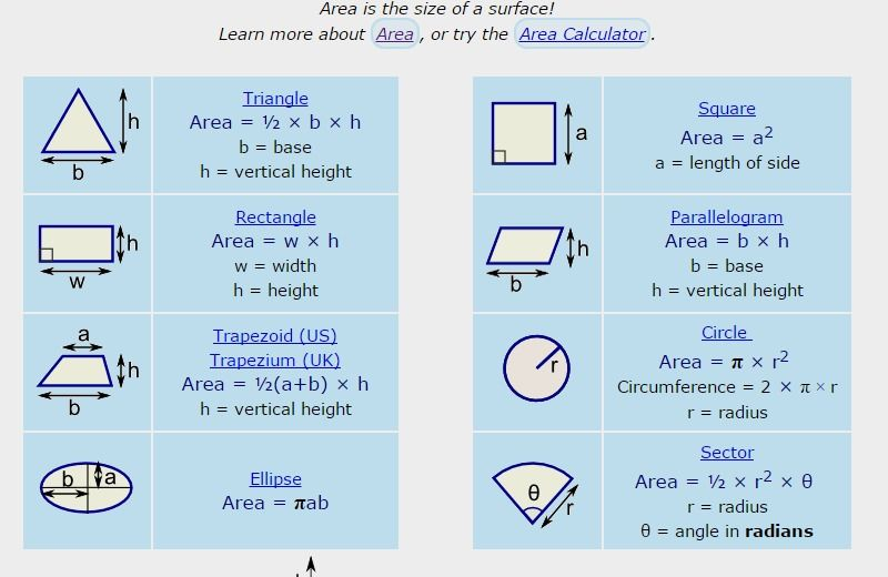 Area Of Circle Triangle Square Rectangle Parallelogram