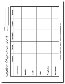 data chart for kids. Free Weather Observation Chart: This Can Be Used To Send Home With The Students Data Chart For Kids