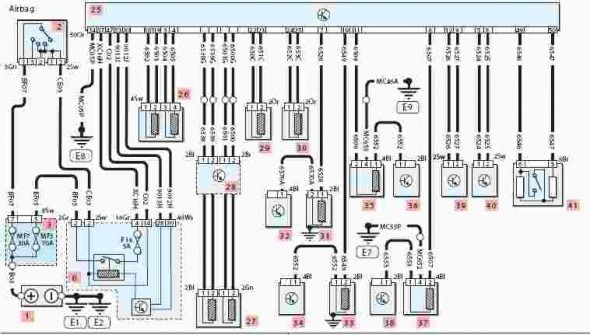 Peugeot Partner Wiring Diagram Pdf Di 2020