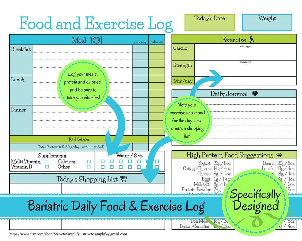 food and exercise trackers