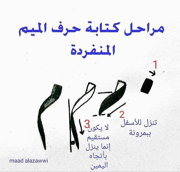 Pin By سوف الجين On تعلم خط الرقعة 6 Arabic Calligraphy Painting Calligraphy Art Islamic Calligraphy