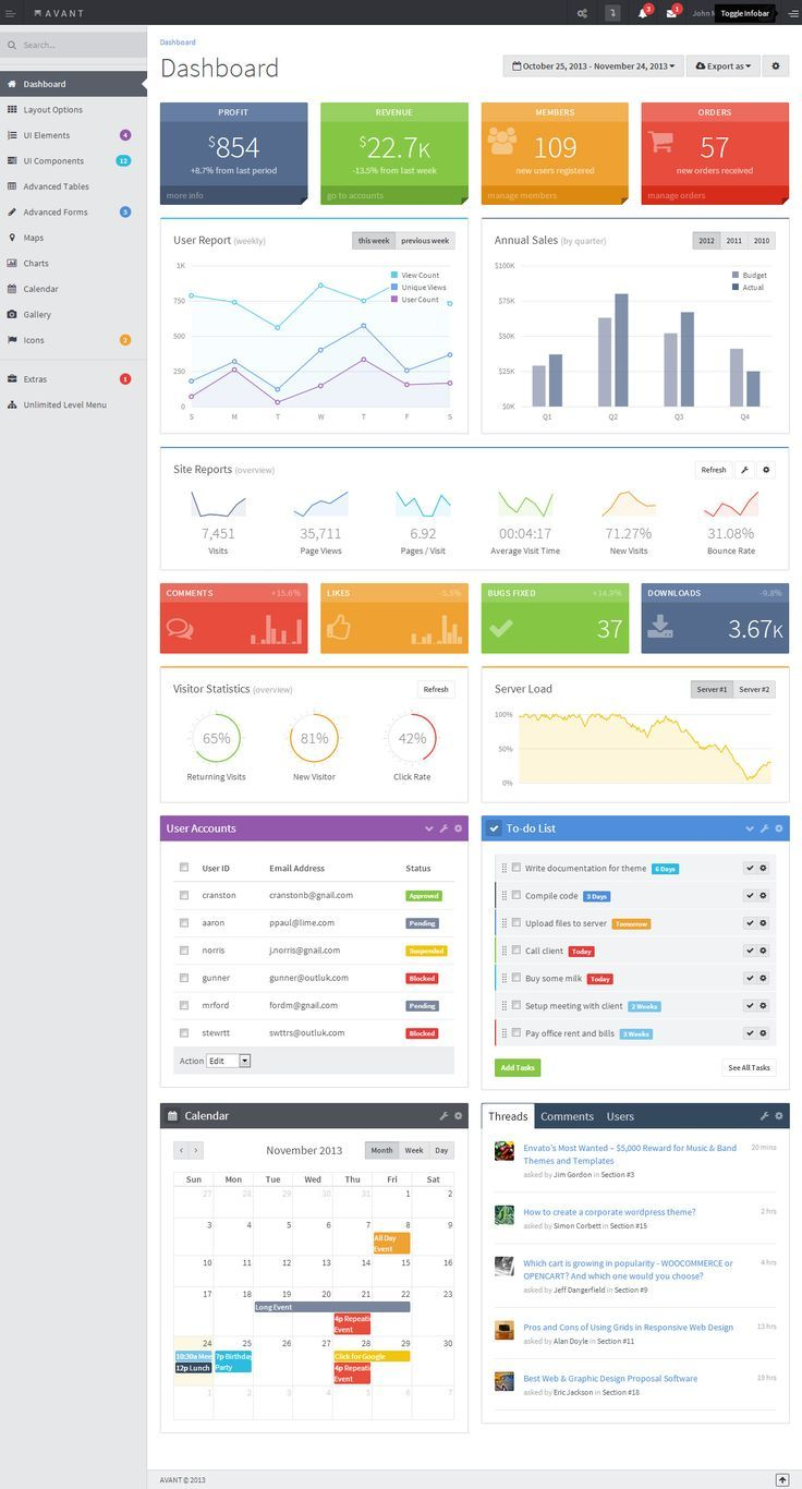 10+ Best Responsive HTML5 Admin #Dashboard - Panel Templates in ...