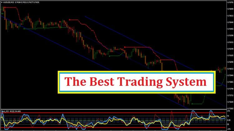 The Best Trading System Learn Forex Trading Forex Trading