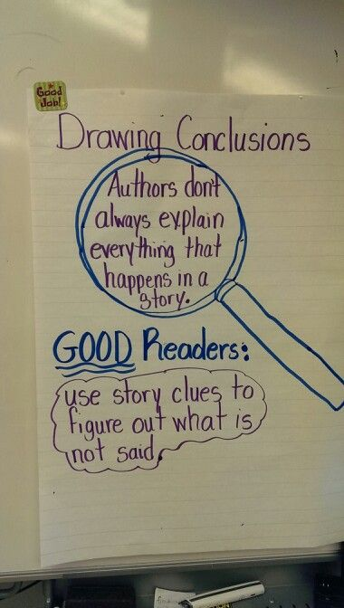 Drawing conclusions more inference anchor charts also chart for third grade rh pinterest