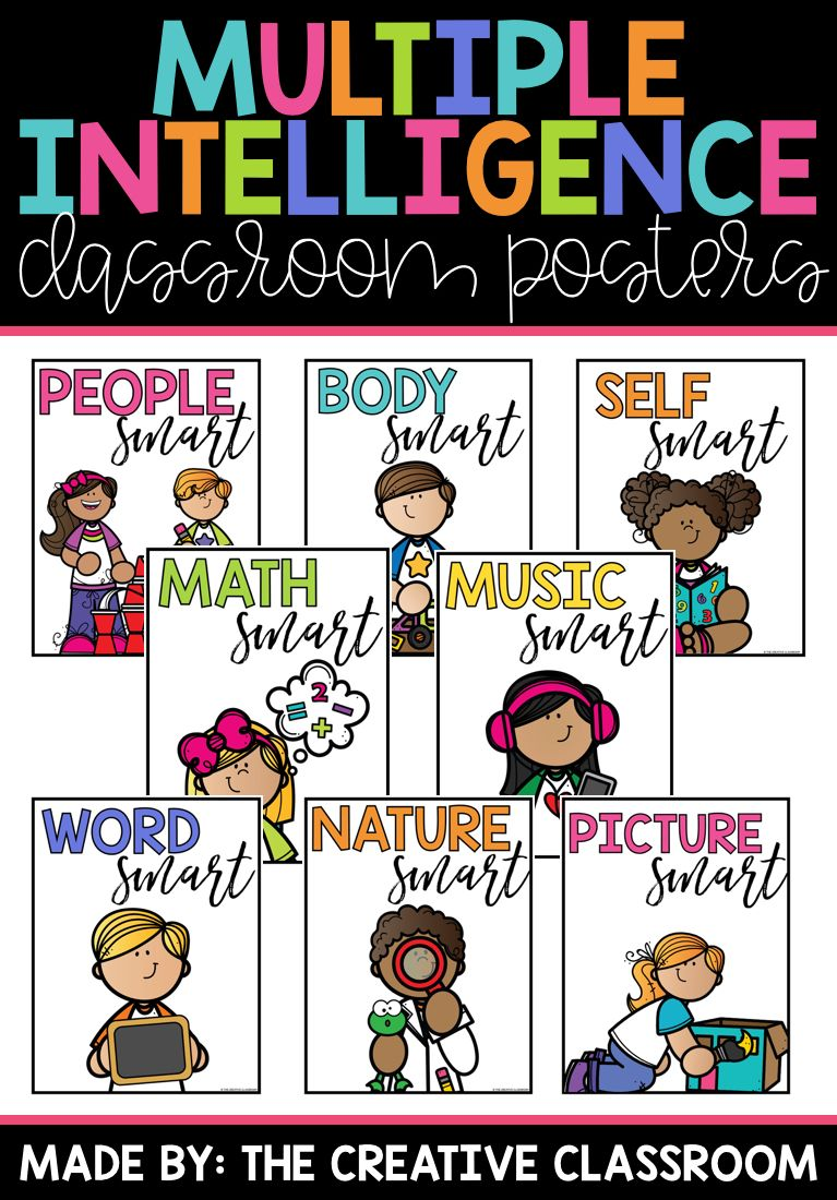 STEAM and Multiple Intelligences Posters | Multiple ...