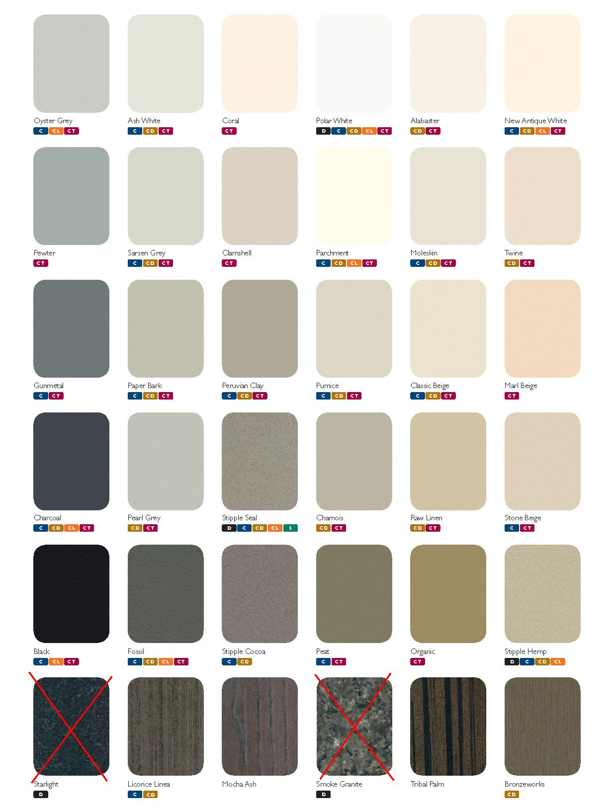 Available Colours For Melamine Boards Kitchen Melamine
