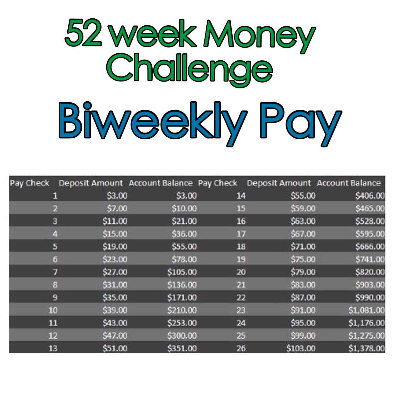 52 week money challenge: biweekly pay! I would like to try the ...