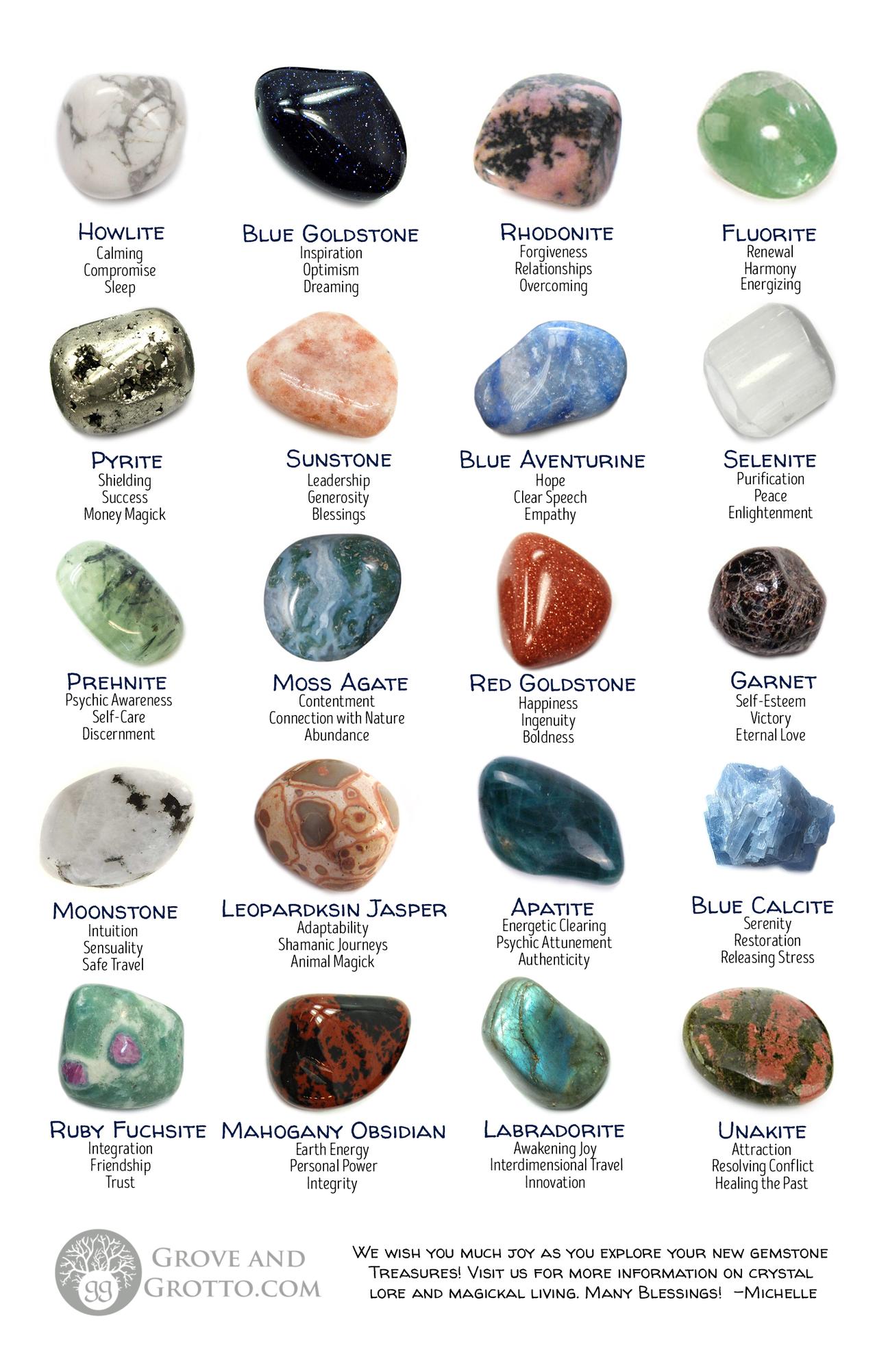 labradorite sten betydelse