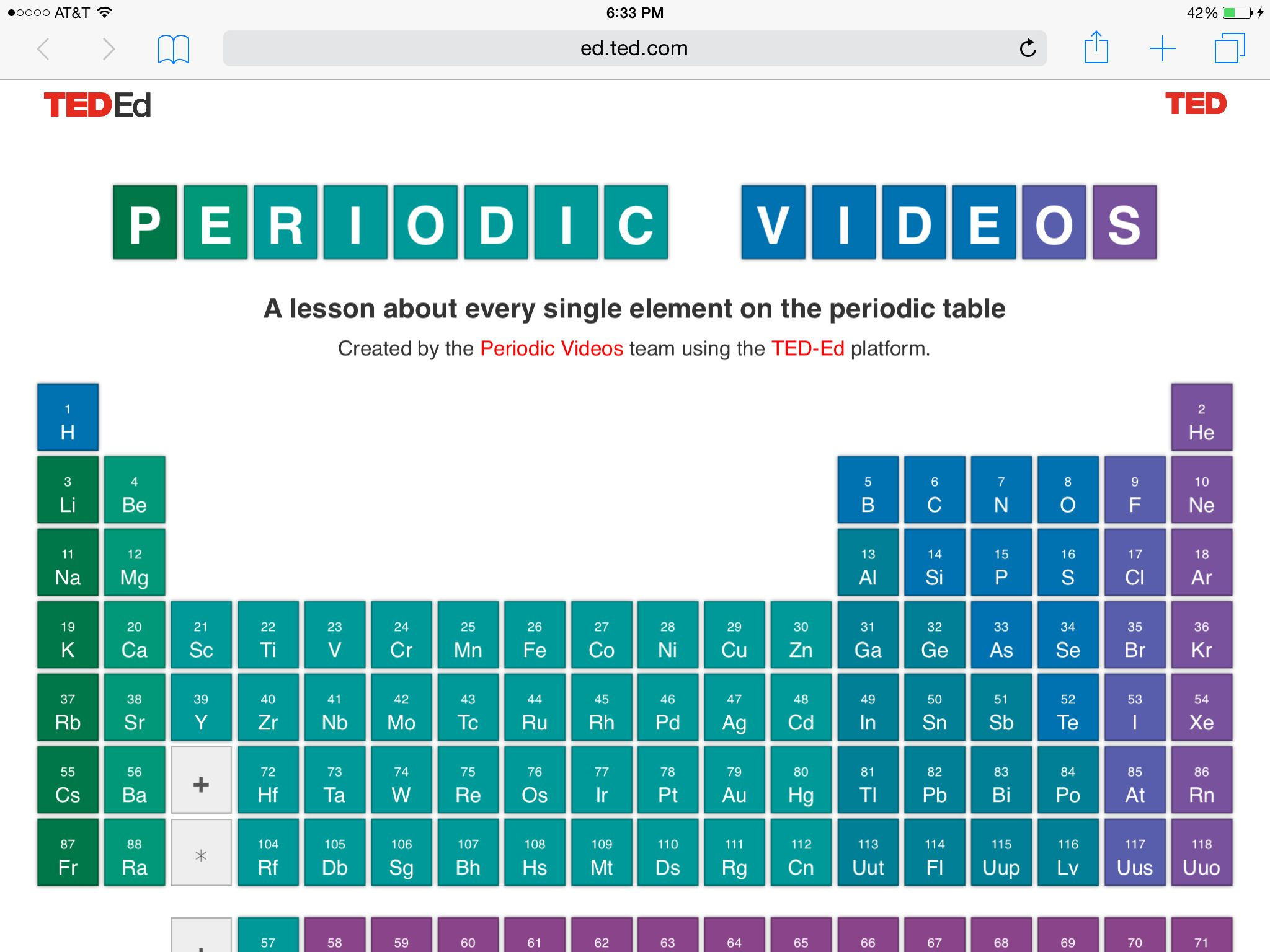 Httpedtedperiodic videos ted ed videos for elements on periodic videos a lesson about every single element on the periodic table created by the periodic videos team using the ted ed platform gamestrikefo Gallery