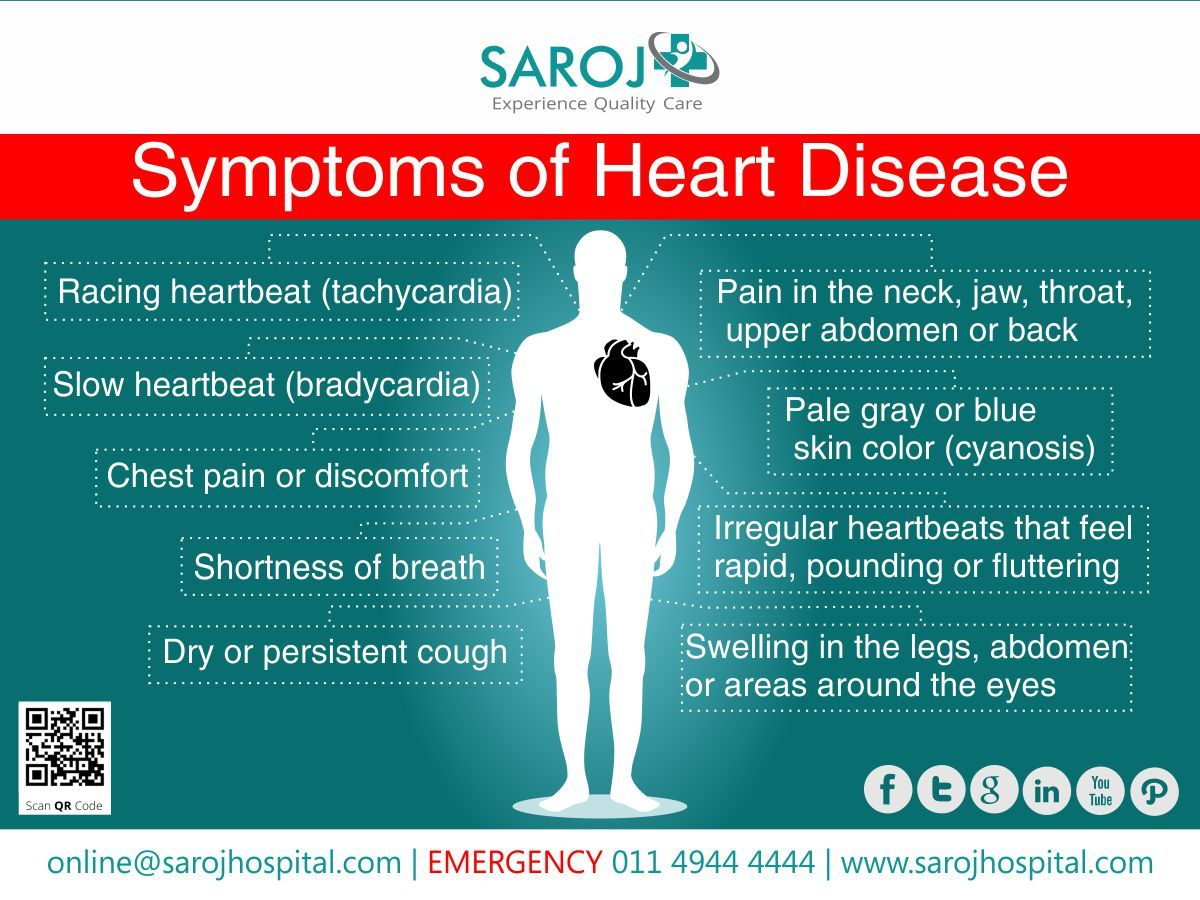 The symptoms of Heart disease are largely varying from swelling in