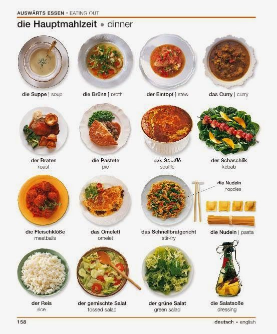 158 le repas allemand 02 vocabulaire pinterest - Vocabulaire cuisine allemand ...