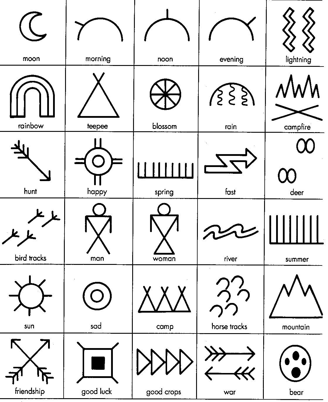 native american indian symbols more