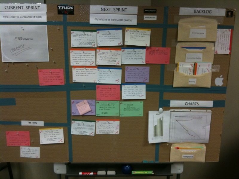 Analog Scrum Board  Interactive Project Manifesto
