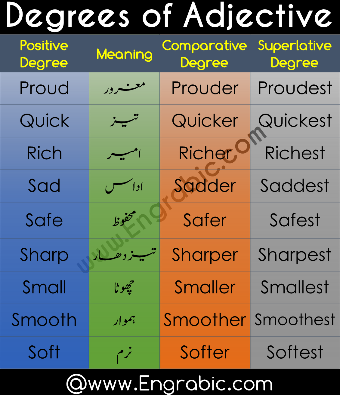 Adjectives In 2020 Adjectives Word Definitions Parts Of Speech