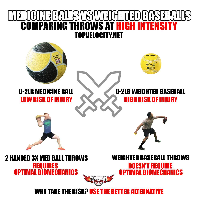 Medicine Balls Vs Weighted Baseballs Medicine Balls Medicine Ball High Intensity