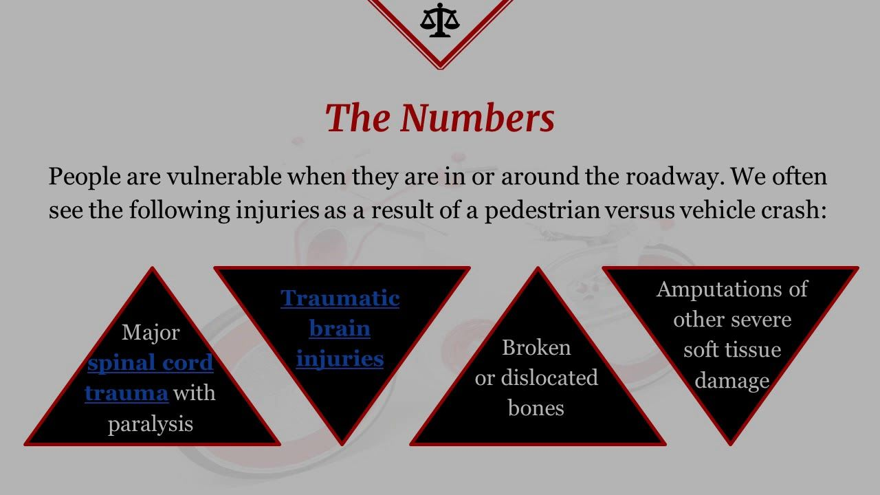 If You Or A Loved One Has Been Injured In A Pedestrian Incident